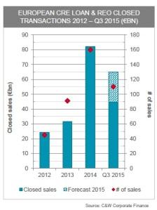 C&W Q3 graph 1